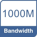 Bandwith 1000